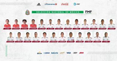 Convocatoria de Selección Mexicana copada por Chivas, Rayados, América y Cruz Azul