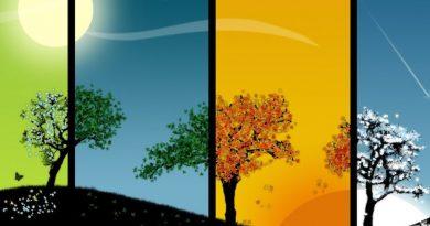 Cabañuelas 2021: ¿Qué son y qué significan?